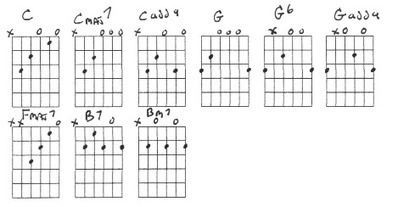 Guitar chords you and i