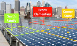 New York's Shared Solar Proposal Invites Millions of Renters to the Solar Revolution | EcoWatch | Scoop.it