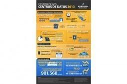Infografía sobre el estado de los Centros de Datos en 2013 - Revista Cloud Computing | Cloud Computing | Scoop.it