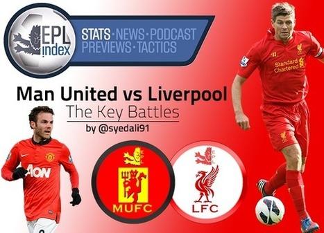 Liverpool vs Manchester United-LIVE ON HD TV- - Sport-Tv | jak111 | Scoop.it