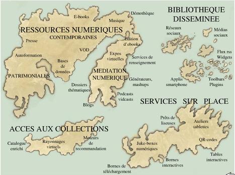 Archipel des services numériques en bibliothèque | Lirographe | bibliotheques, de l'air | Scoop.it