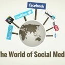 The World of Social Media, เข้าใจ Social Network ปัจจุบันใน 2.45 นาที | The Power of Social Commerce | Scoop.it