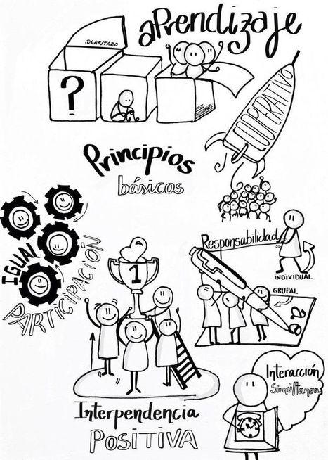 Aprendizaje Cooperativo en el Aula: Algunas ideas prácticas | Ciencia y Tecnología al servicio de la liberación permanente de la HUMANIZACIÓN | Scoop.it