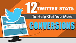 12 Data-Backed Tips to Increase Your Conversion Rate on Twitter [Infographic] | World of #SEO, #SMM, #ContentMarketing, #DigitalMarketing | Scoop.it