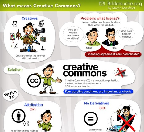 What is Creative Commons Licensing? (Infographic) | EDUcational Chatter | Scoop.it