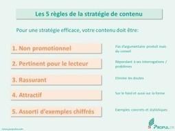 Les 5 règles pour une stratégie de contenu efficace - Propulzr | follow it | Scoop.it