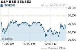 Nifty Sensex Closing Today, NSE BSE Gainers and Losers Today - 06 January 2014 My Stock Today | My Stock Today | Scoop.it