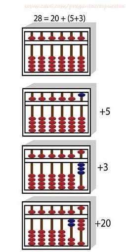 Abacus | matestic | Scoop.it