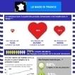 Infographie : Le Made in France ne s'affiche pas assez | L'actualité du Made in France et du consommer local | Scoop.it
