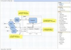 Interaction Flow Modeling Language (IFML) | Dorai on Tech & Entrepreneurship | Scoop.it