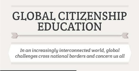 Second UNESCO Forum on Global Citizenship Education (GCED) Building Peaceful and Sustainable Societies: Preparing for Post-2015 | Citizenship Education | Scoop.it