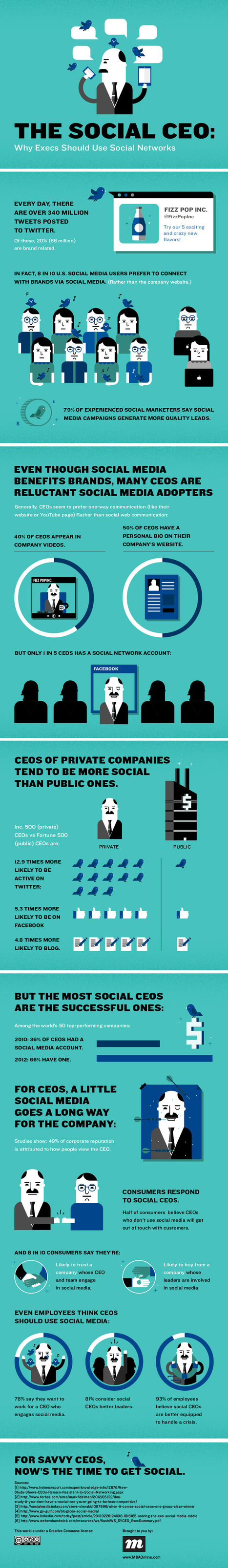 The Social CEO: Why Execs Should Use Social Networks [Infographics] | Found Infographics | Scoop.it