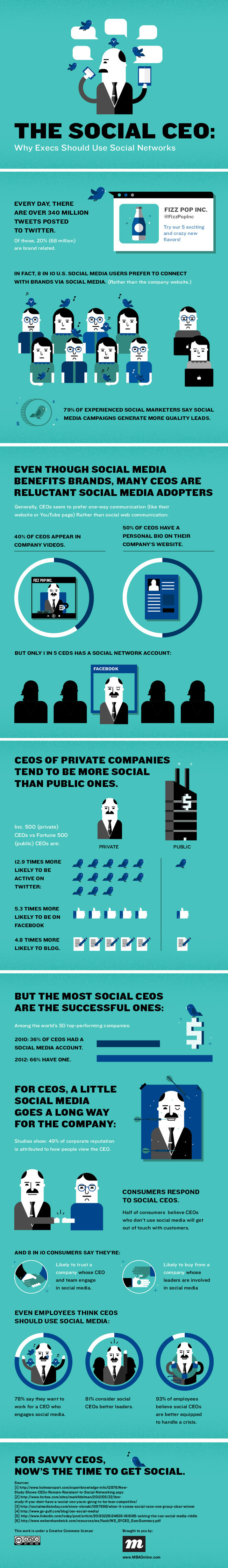 The Social CEO: Why Execs Should Use Social Networks [Infographics]