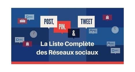 Culture RP » La Liste Ultime des Réseaux Sociaux par Rudy Viard | Clic France | Scoop.it