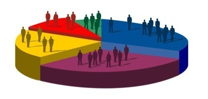 6 Reasons to Consider Supply Chain Segmentation | Expert Supply Chain | Scoop.it
