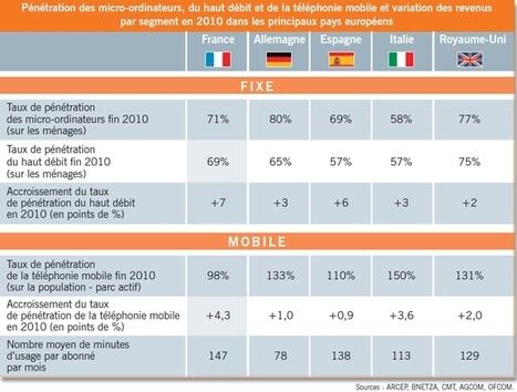 Quel avenir pour les espaces numériques publics et associatifs ? | Réseau EPN | Scoop.it
