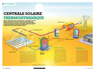 CEA<br/>                                     - Le CEA - Publications - Les D&eacute;fis du CEA - Les D&eacute;fis du CEA - N&deg;174 - Octobre 2012 - Concentr&eacute;s de soleil   Presse du CDI   Scoop.it