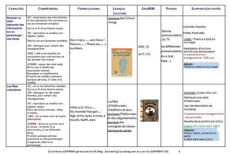Programmation anglais cycle 3, avec quelques albums et croisements entre enseignements - Brown Bear & Co, L'anglais avec le Storytelling   Ressources pour l'anglais en primaire   Scoop.it