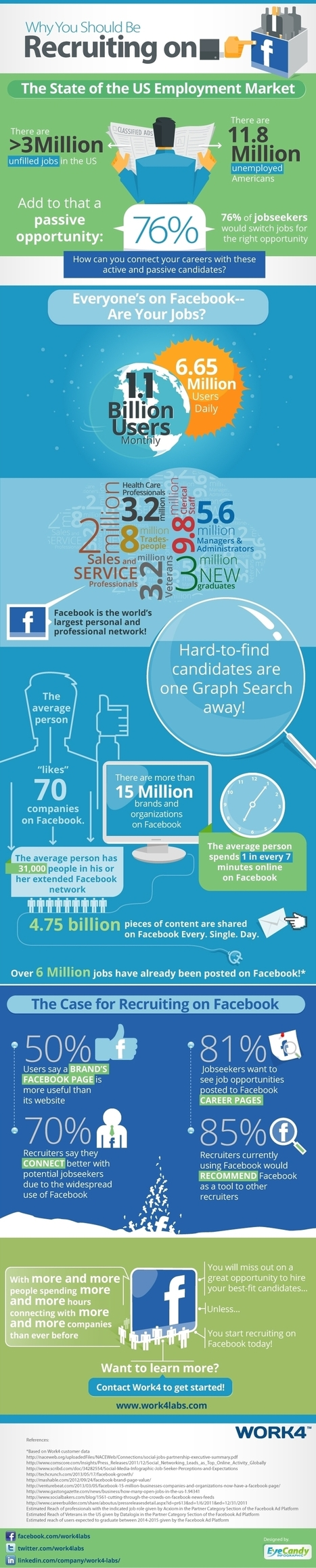 Why You Should Recruit on Facebook [INFOGRAPHIC] | Recruiting from Mobile | Scoop.it