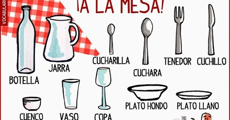 Vocabulario español en la mesa, la vajilla | Español para los más pequeños | Scoop.it