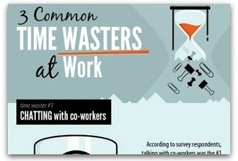 Infographic: 3 common time wasters at work | Effective business meetings | Scoop.it