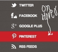 Add Social Buttons With Hover Effect In Blogger Blog - Blogs Daddy | Blogger Tricks, Blog Templates, Widgets | Scoop.it