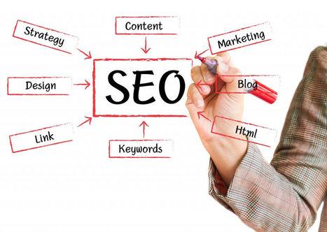 Cómo optimizar el código Web para un rendimiento óptimo SEO | Digital Marketing | Scoop.it