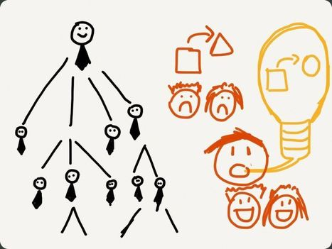 Management et Leadership, de quoi parle-t-on ? | YisY | d.RH | Scoop.it