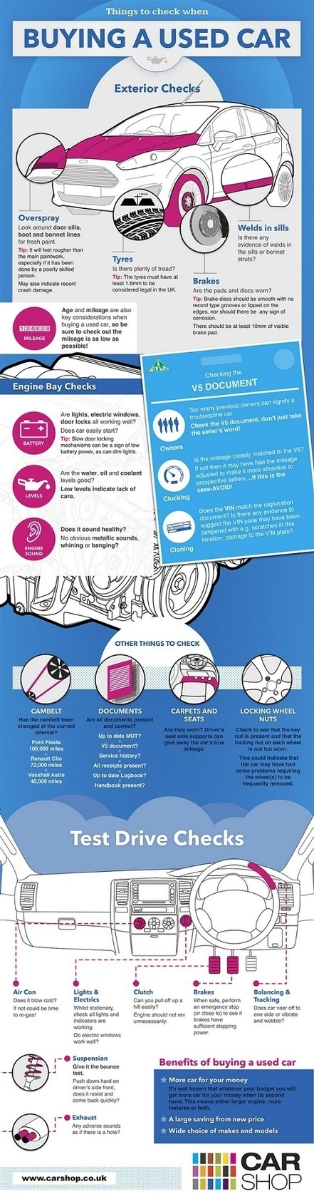 How to Buy the Right Used Car - Infographiclabs | Digital-News on Scoop.it today | Scoop.it