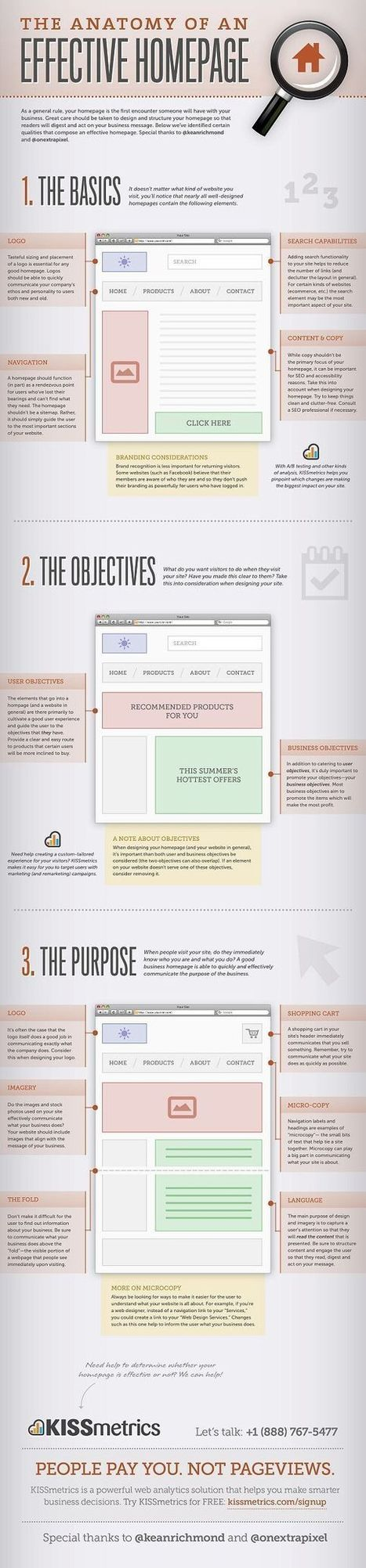 The Anatomy of An Effective Homepage {Infographic} - Best Infographics | Digital-News on Scoop.it today | Scoop.it