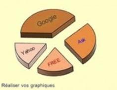 Apprendre Excel en ligne et par la vidéo | TIC et TICE mais... en français | Scoop.it