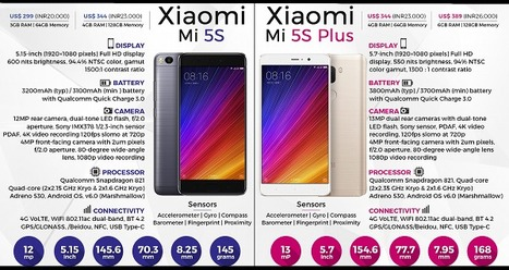 Xiaomi Mi 5S & Mi 5S Plus: All You Need to Know | Maxabout Mobiles | Scoop.it