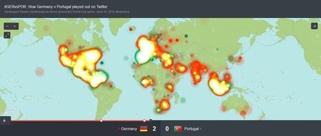 Twitter se met à l'heure de la Coupe du Monde | Sports, Management, Marketing | Scoop.it