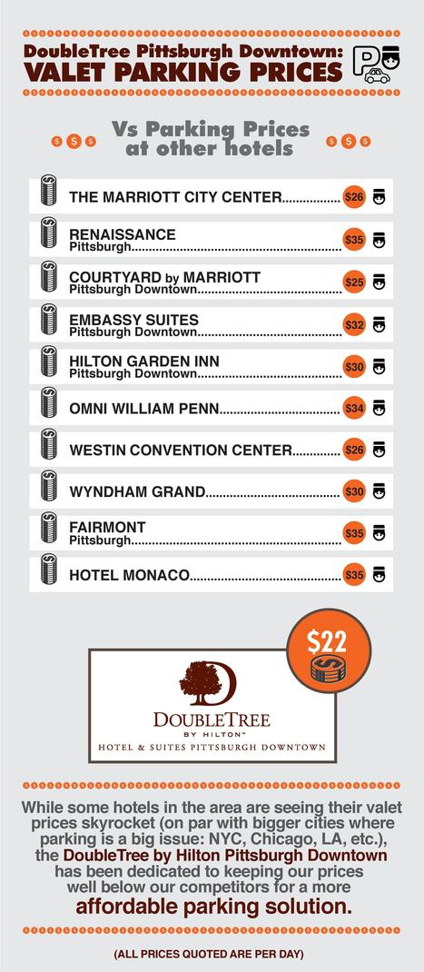 Valet Parking at the DoubleTree by Hilton Pittsburgh Downtown – Infographic | DoubleTree Pittsburgh Downtown | Scoop.it