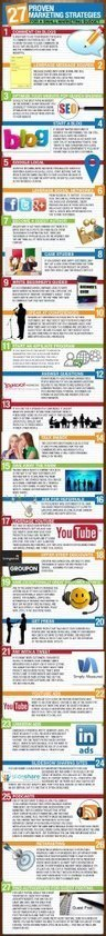 Marketing Strategies To Improve Web Traffic - Infographic | Social Media Marketing | Scoop.it