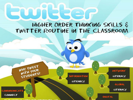 Establishing A Twitter Routine In Your Classroom | Tech & Education | Scoop.it