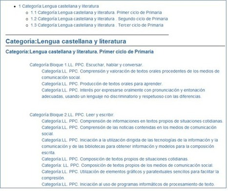¿Necesitas recursos TIC? Ven a la WikiDidácTICa. | Contenidos educativos digitales | Scoop.it