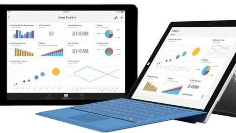 Your Guide to the New Power BI Desktop | BI with Microsoft Tools | Scoop.it