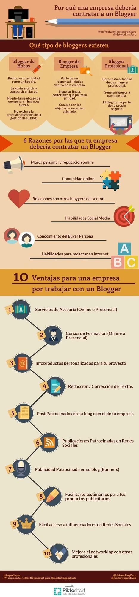 ¿Por qué debería una empresa contratar a un Blogger? | #social_media y otras cosas de internet | Scoop.it