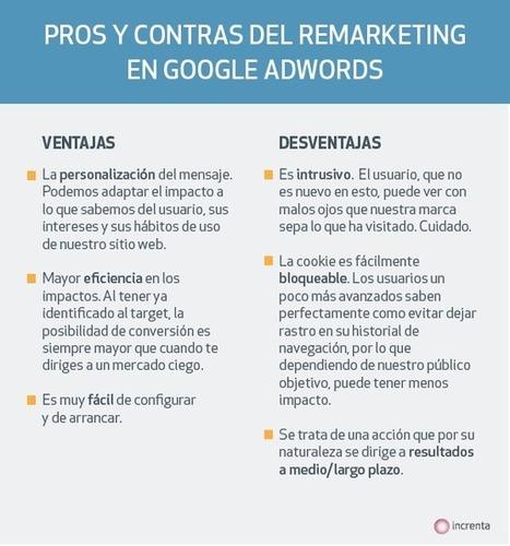 Remarketing en Adwords: ¿Sabes optimizar tus campañas?   Inbound Marketing en España y Sudamérica   Scoop.it