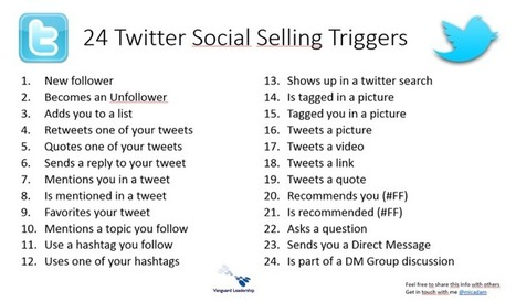 24 Twitter Sales Triggers To Help Engage In Social Selling | Social Selling:  with a focus on building business relationships online | Scoop.it