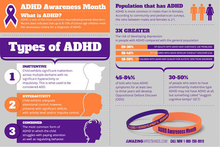 Ways To Support And Raise Attention For ADHD Awareness | Craze On Wristbands | Scoop.it