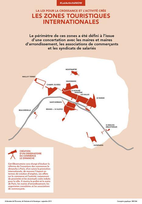 Création des zones touristiques internationales à Paris | mobile, digital and retail | Scoop.it