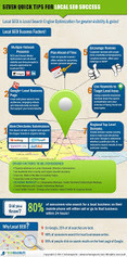 Arobasenet: 7 idées pour un référencement local... | Referencement naturel google | Freelance web | Scoop.it