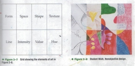 Elements and Principles of Art & Design Worksheets | educating for creativity and wonder | Scoop.it