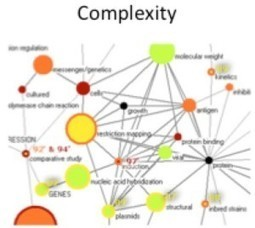 Complexity and Interconnection: The Dao, Sade, and Time/Quantum Biology, Part 1 | Complexity - Complex Systems Theory | Scoop.it