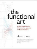 The Functional Art: An Introduction to Information Graphics and ... | Information Sharing | Scoop.it
