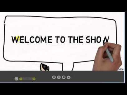Using VideoScribe to Create Whiteboard Animatio...   Educational animation   Scoop.it