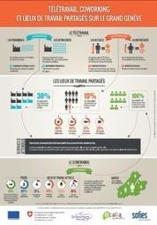 Coworking, télétravail et lieux de travail partagés: les résultats de l'enquête | Smart Work & Smart Places | Scoop.it