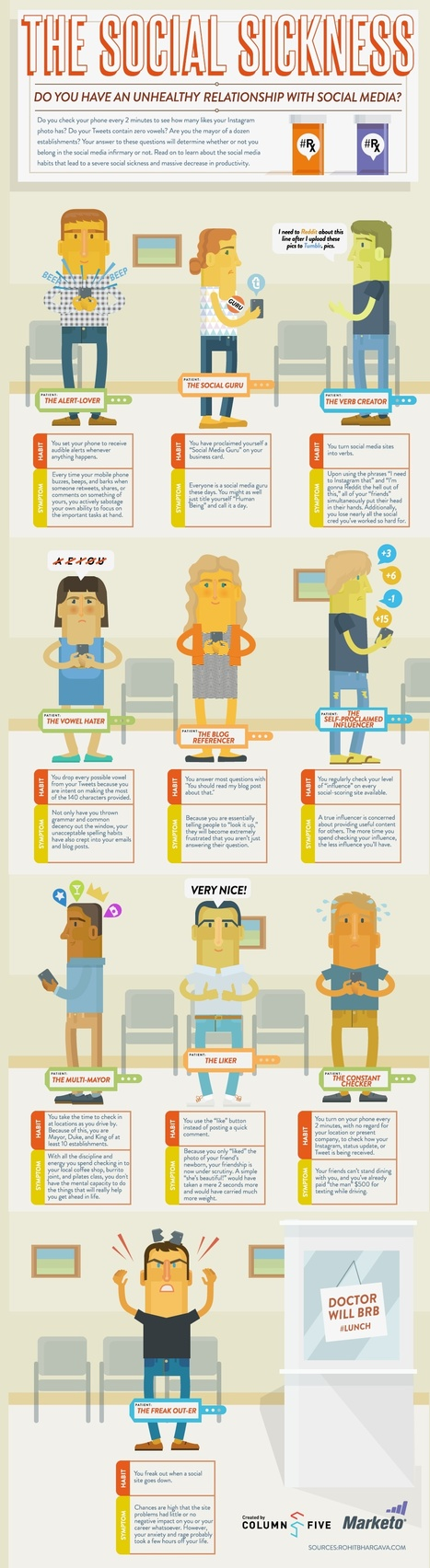 The 10 Types of Social Media Addicts [INFOGRAPHIC] | ten Hagen on Social Media | Scoop.it